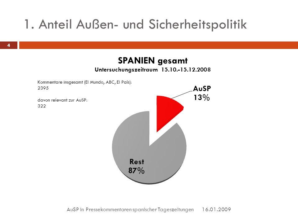 1. Anteil Außen- und Sicherheitspolitik 16.01.2009 AuSP in Pressekommentaren spanischer Tageszeitungen 4