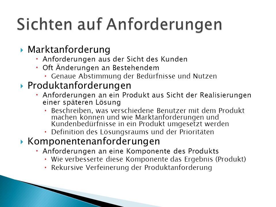 Marktanforderung Anforderungen aus der Sicht des Kunden Oft Änderungen an Bestehendem Genaue Abstimmung der Bedürfnisse und Nutzen Produktanforderunge