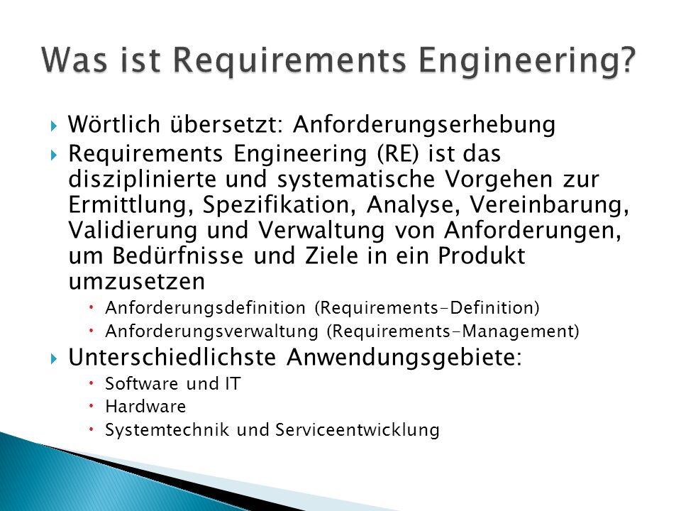 Wörtlich übersetzt: Anforderungserhebung Requirements Engineering (RE) ist das disziplinierte und systematische Vorgehen zur Ermittlung, Spezifikation