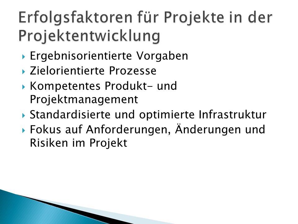 Ergebnisorientierte Vorgaben Zielorientierte Prozesse Kompetentes Produkt- und Projektmanagement Standardisierte und optimierte Infrastruktur Fokus au