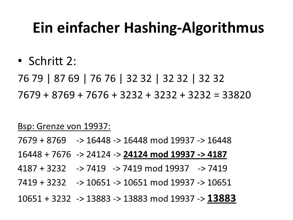 Ein einfacher Hashing-Algorithmus Schritt 2: 76 79 | 87 69 | 76 76 | 32 32 | 32 32 | 32 32 7679 + 8769 + 7676 + 3232 + 3232 + 3232 = 33820 Bsp: Grenze von 19937: 7679 + 8769-> 16448 -> 16448 mod 19937 -> 16448 16448 + 7676-> 24124 -> 24124 mod 19937 -> 4187 4187 + 3232-> 7419 -> 7419 mod 19937 -> 7419 7419 + 3232-> 10651 -> 10651 mod 19937 -> 10651 10651 + 3232-> 13883 -> 13883 mod 19937 -> 13883