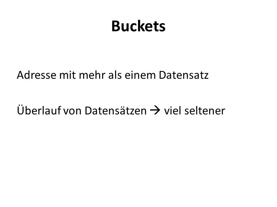 Buckets Adresse mit mehr als einem Datensatz Überlauf von Datensätzen viel seltener