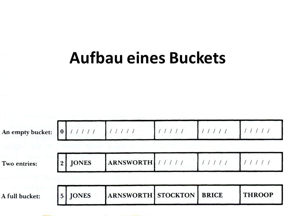 Aufbau eines Buckets