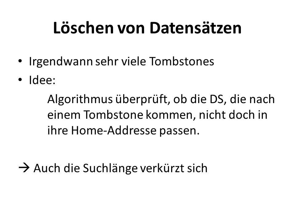 Irgendwann sehr viele Tombstones Idee: Algorithmus überprüft, ob die DS, die nach einem Tombstone kommen, nicht doch in ihre Home-Addresse passen.