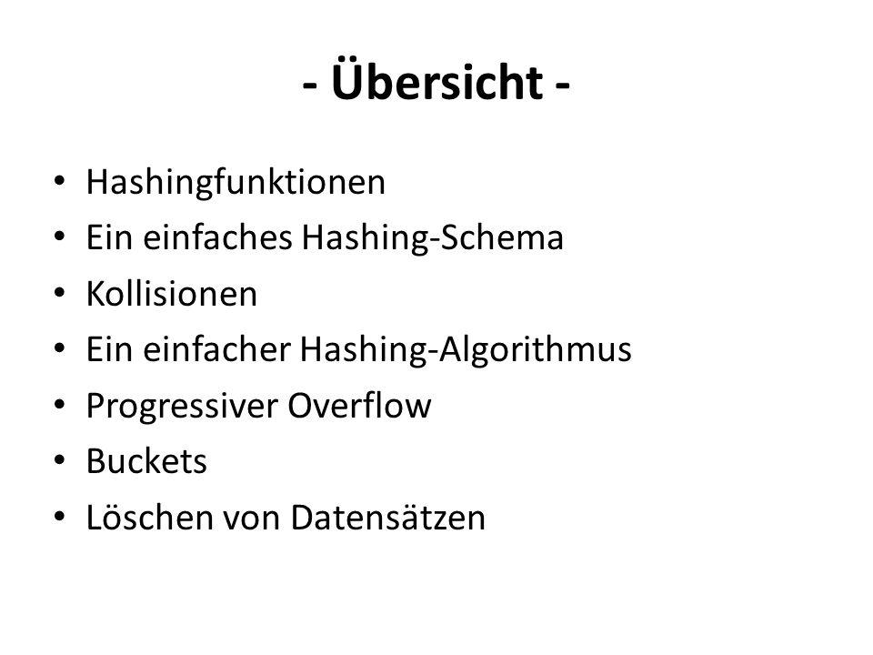 - Übersicht - Hashingfunktionen Ein einfaches Hashing-Schema Kollisionen Ein einfacher Hashing-Algorithmus Progressiver Overflow Buckets Löschen von Datensätzen