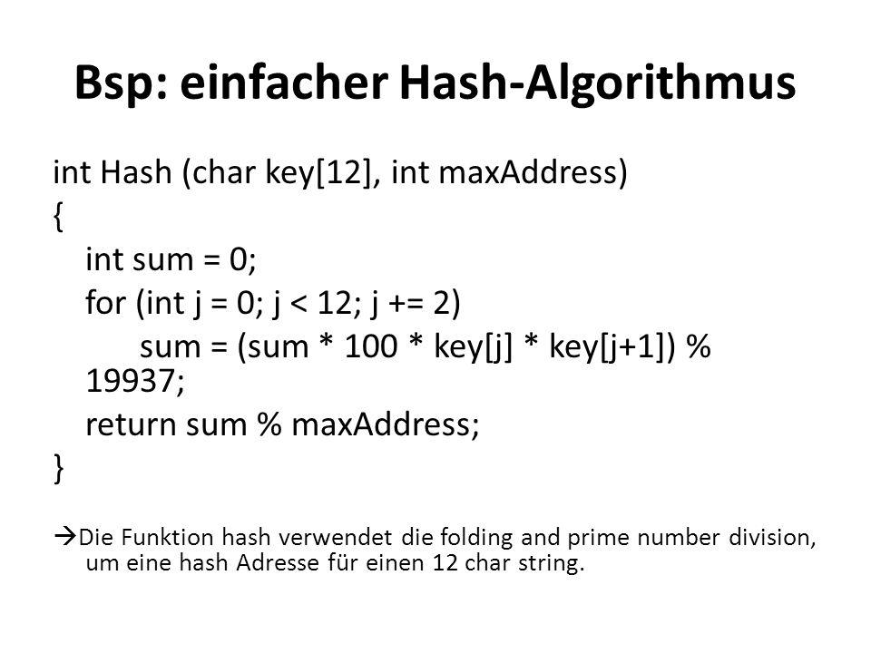 Bsp: einfacher Hash-Algorithmus int Hash (char key[12], int maxAddress) { int sum = 0; for (int j = 0; j < 12; j += 2) sum = (sum * 100 * key[j] * key[j+1]) % 19937; return sum % maxAddress; } Die Funktion hash verwendet die folding and prime number division, um eine hash Adresse für einen 12 char string.