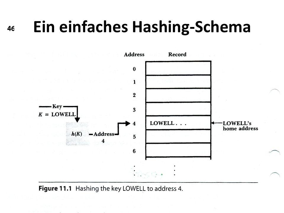 Ein einfaches Hashing-Schema