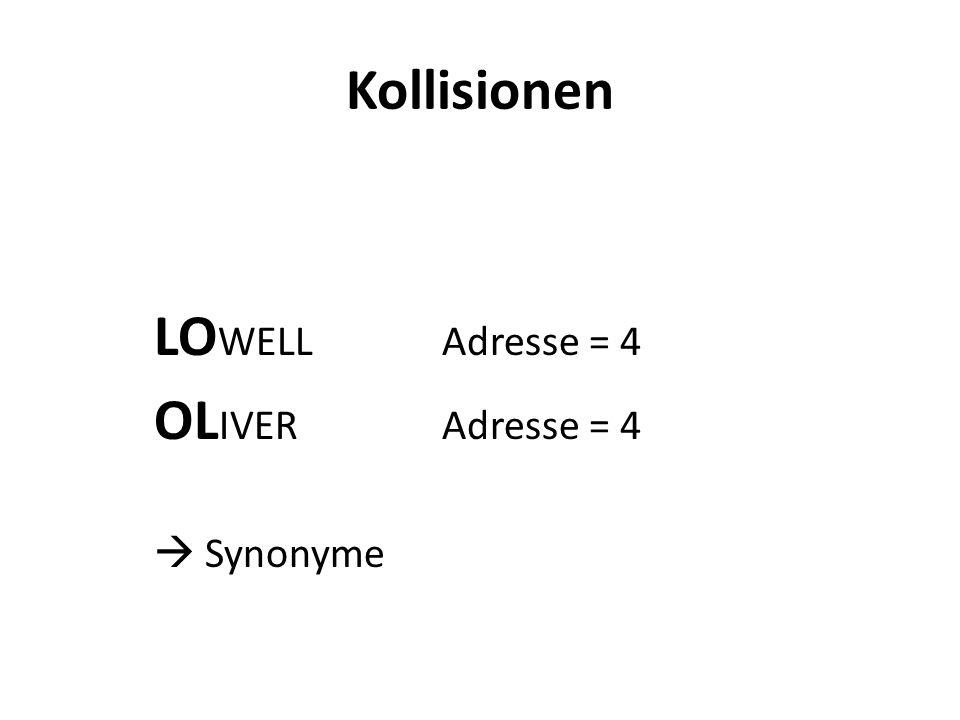 Kollisionen LO WELLAdresse = 4 OL IVERAdresse = 4 Synonyme