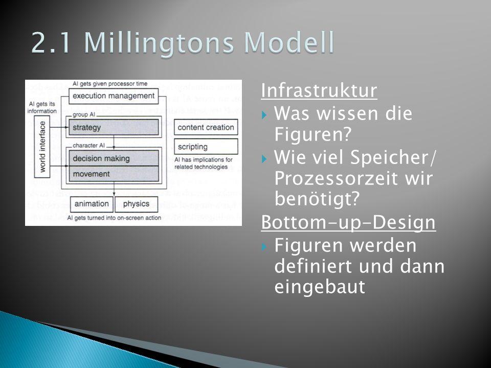 Infrastruktur Was wissen die Figuren? Wie viel Speicher/ Prozessorzeit wir benötigt? Bottom-up-Design Figuren werden definiert und dann eingebaut