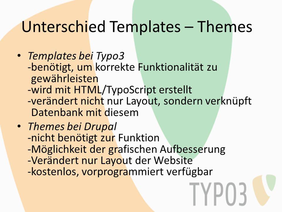 Editieren von Templates Title: Anhand des Titels ist Template später im Backend zu finden.