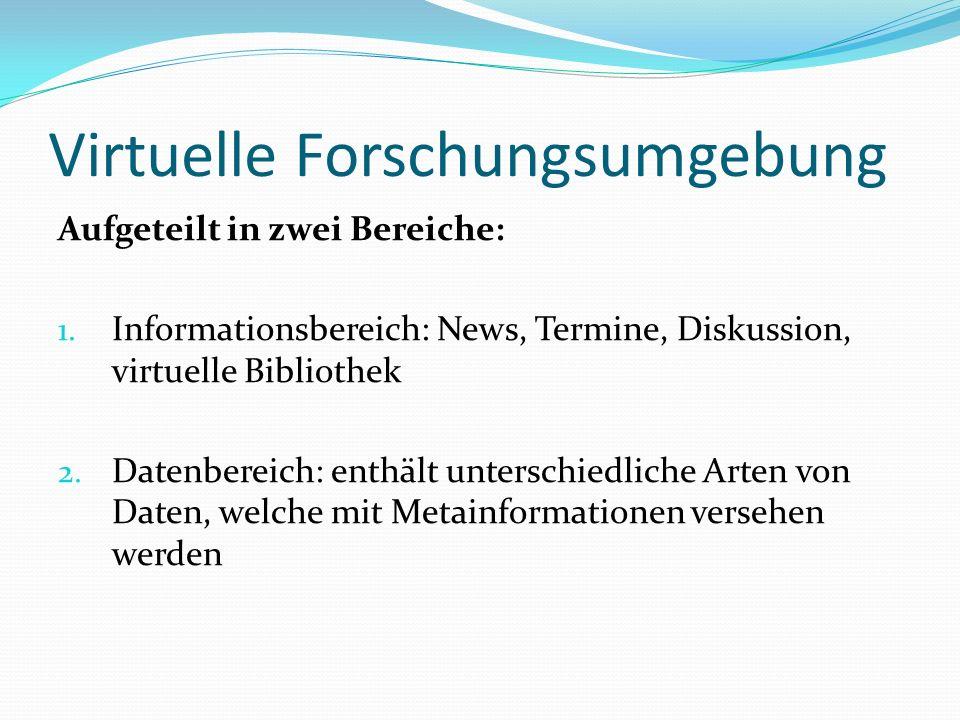 Virtuelle Forschungsumgebung Aufgeteilt in zwei Bereiche: 1. Informationsbereich: News, Termine, Diskussion, virtuelle Bibliothek 2. Datenbereich: ent