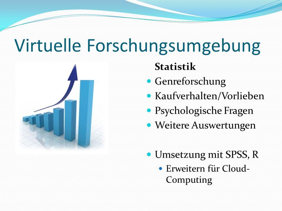 Virtuelle Forschungsumgebung Statistik Genreforschung Kaufverhalten/Vorlieben Psychologische Fragen Weitere Auswertungen Umsetzung mit SPSS, R Erweitern für Cloud- Computing