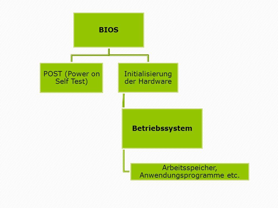 BIOS POST (Power on Self Test) Initialisierung der Hardware Betriebssystem Arbeitsspeicher, Anwendungsprogramme etc.