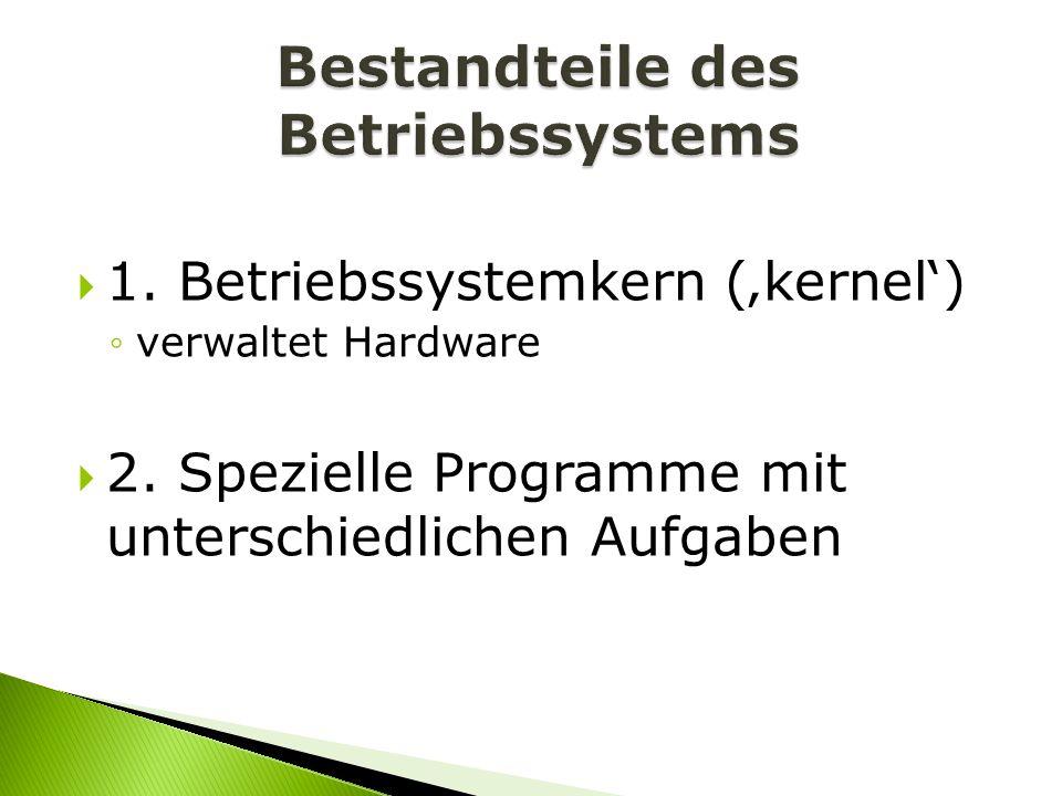 Benutzerführung/-kommunikation Programme laden, ausführen, beenden, unterbrechen Prozessorzeit Verwaltung des Speicherplatzes Interprozesskommunikation Geräteverwaltung