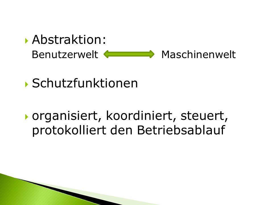 Abstraktion: Benutzerwelt Maschinenwelt Schutzfunktionen organisiert, koordiniert, steuert, protokolliert den Betriebsablauf