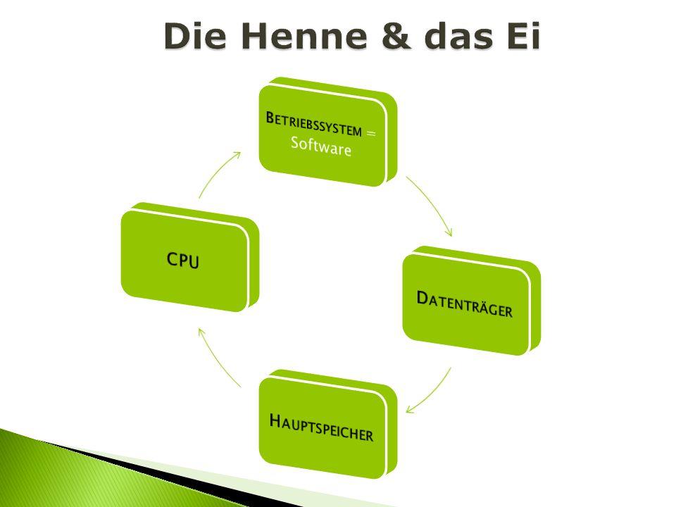 Mechanismus zum Starten der Software, die für das Starten weiterer Software verantwortlich ist Ladeprogramm Teil des BIOS
