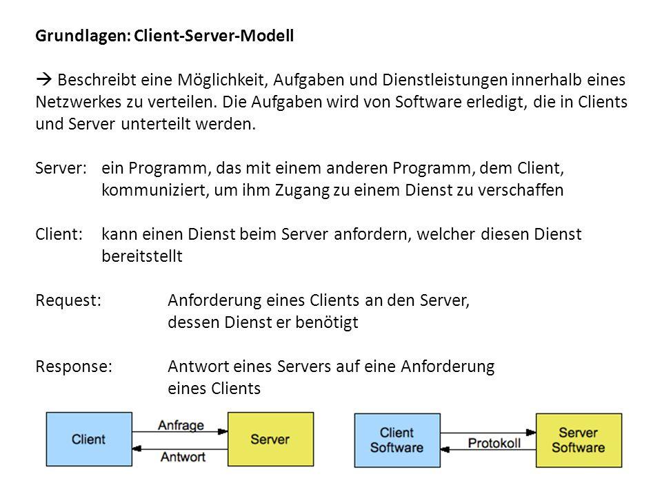 Grundlagen: Client-Server-Modell Beschreibt eine Möglichkeit, Aufgaben und Dienstleistungen innerhalb eines Netzwerkes zu verteilen. Die Aufgaben wird