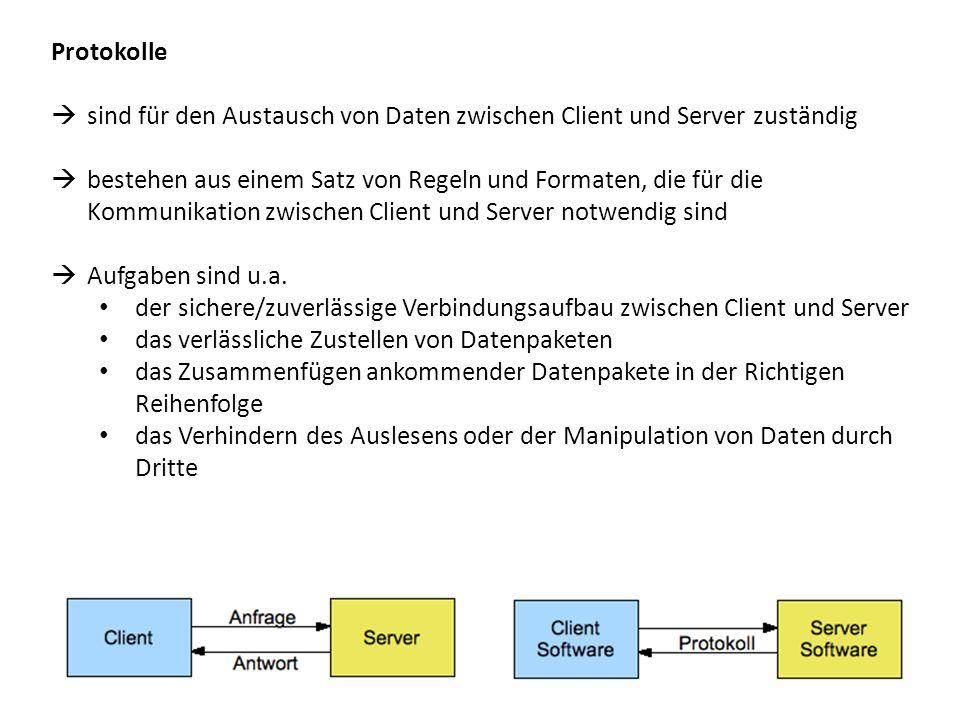 Beispiel Webserver: Ein Webserver überträgt Daten an Clients, wie z.B.