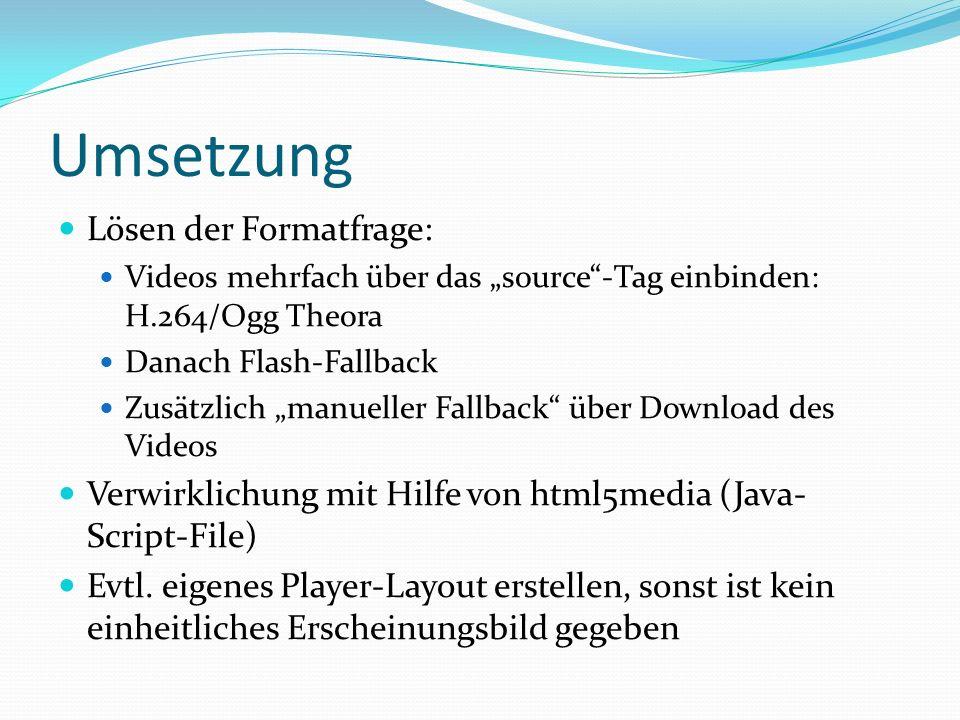 Umsetzung Lösen der Formatfrage: Videos mehrfach über das source-Tag einbinden: H.264/Ogg Theora Danach Flash-Fallback Zusätzlich manueller Fallback über Download des Videos Verwirklichung mit Hilfe von html5media (Java- Script-File) Evtl.