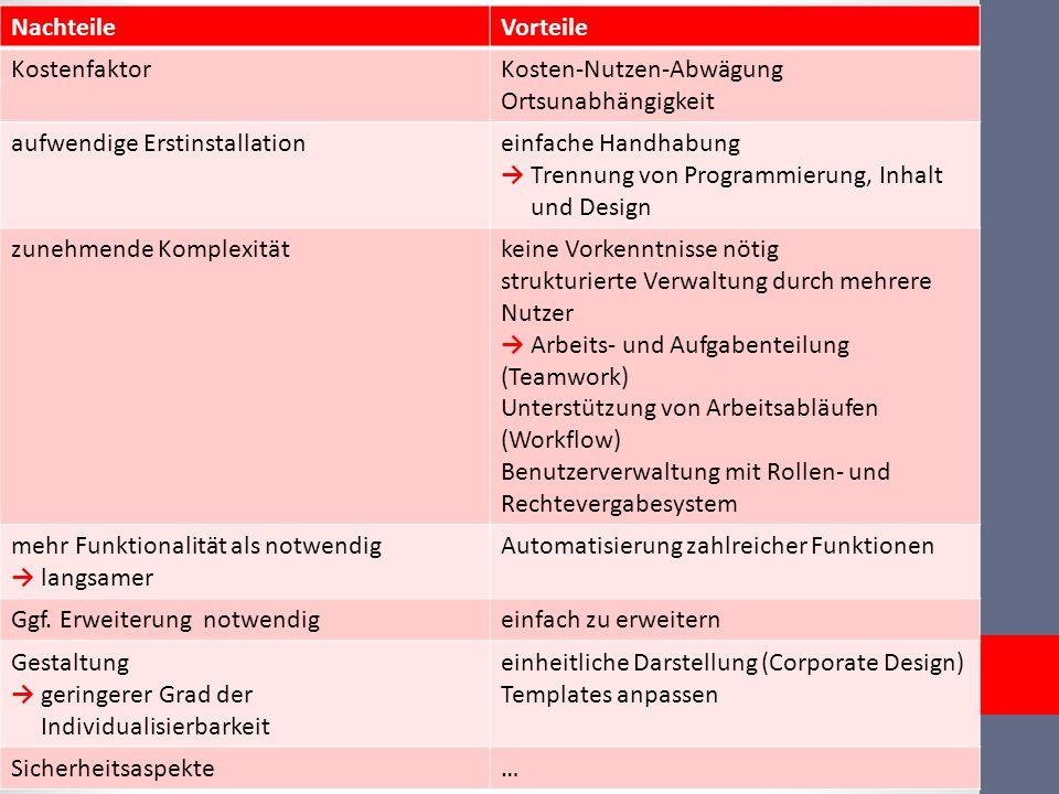 NachteileVorteile KostenfaktorKosten-Nutzen-Abwägung Ortsunabhängigkeit aufwendige Erstinstallationeinfache Handhabung Trennung von Programmierung, In