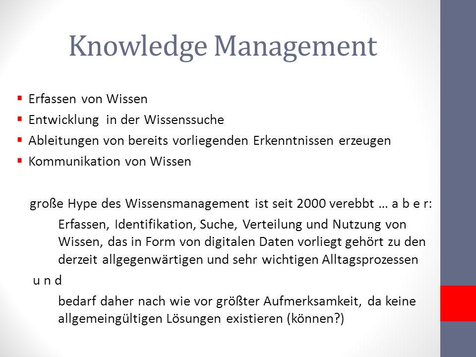 Knowledge Management Erfassen von Wissen Entwicklung in der Wissenssuche Ableitungen von bereits vorliegenden Erkenntnissen erzeugen Kommunikation von
