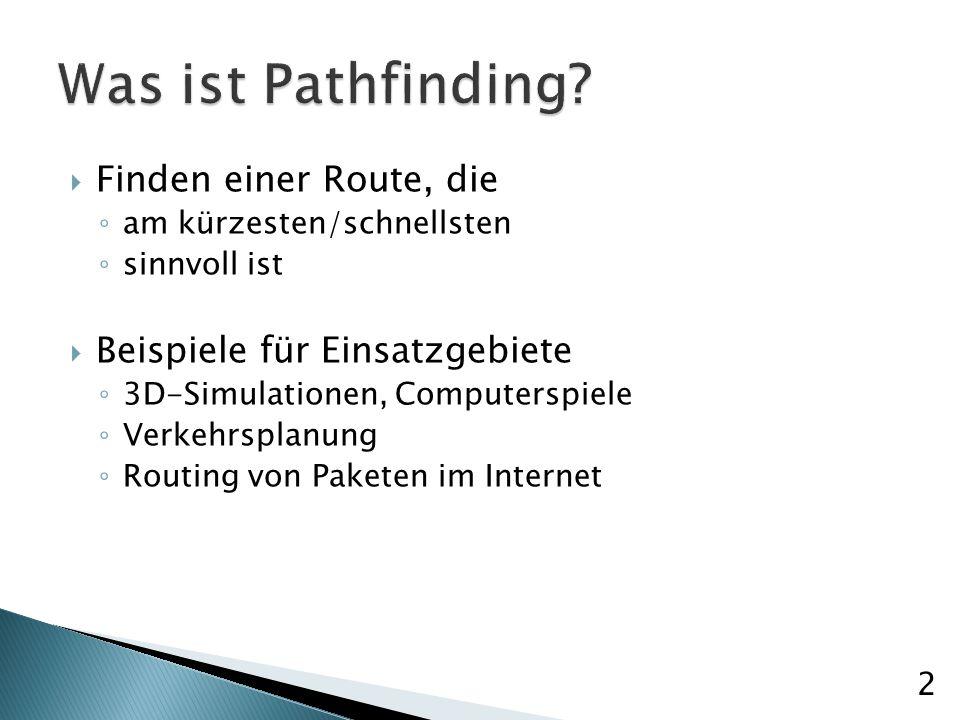 Finden einer Route, die am kürzesten/schnellsten sinnvoll ist Beispiele für Einsatzgebiete 3D-Simulationen, Computerspiele Verkehrsplanung Routing von Paketen im Internet 2