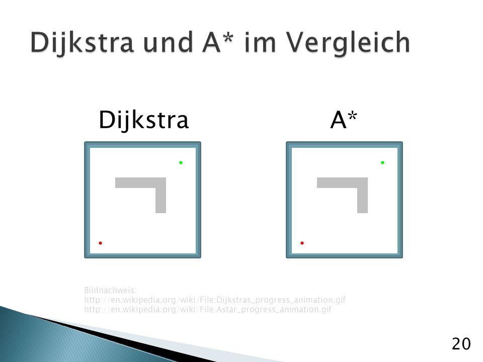 A* Dijkstra 20 Bildnachweis: http://en.wikipedia.org/wiki/File:Dijkstras_progress_animation.gif http://en.wikipedia.org/wiki/File:Astar_progress_animation.gif