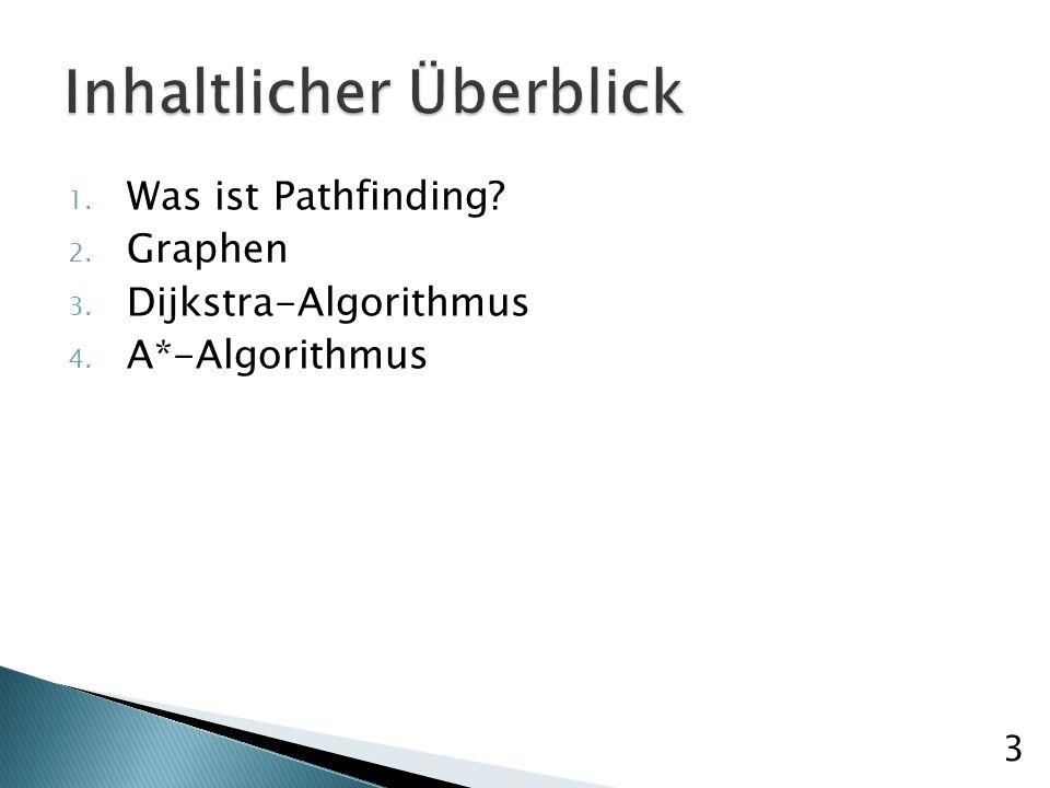 1. Was ist Pathfinding 2. Graphen 3. Dijkstra-Algorithmus 4. A*-Algorithmus 3