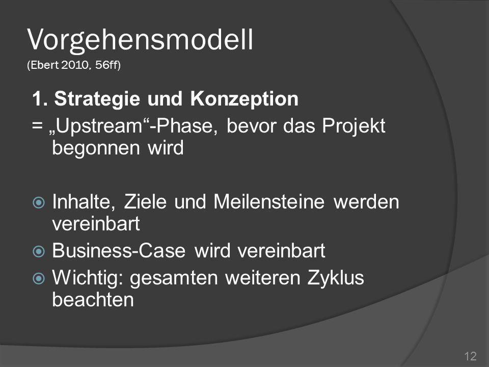 Vorgehensmodell (Ebert 2010, 56ff) 1. Strategie und Konzeption = Upstream-Phase, bevor das Projekt begonnen wird Inhalte, Ziele und Meilensteine werde