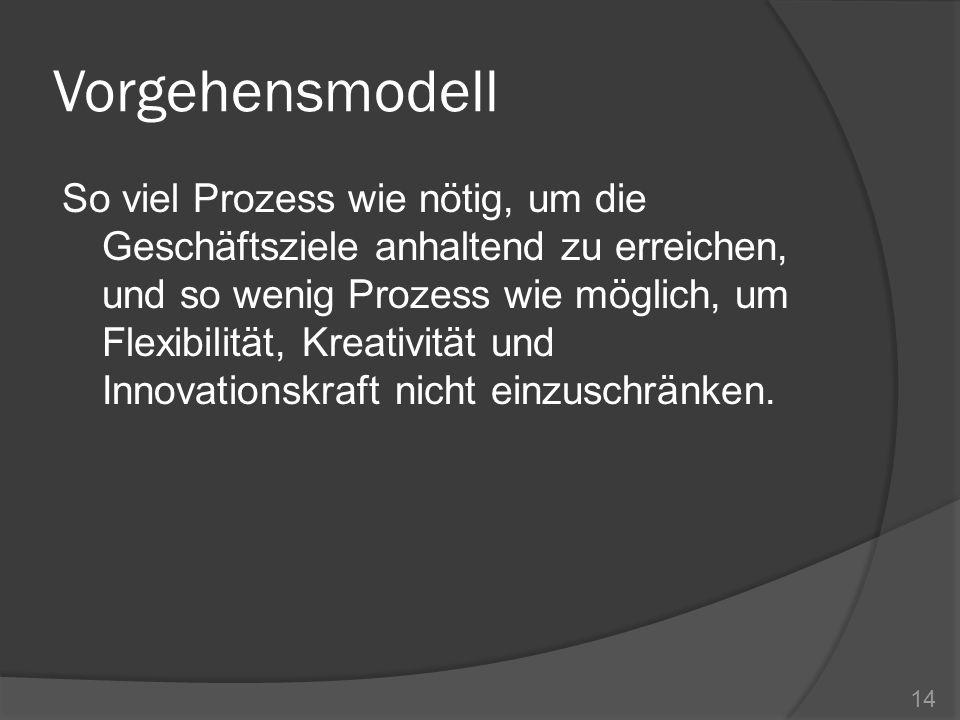 Vorgehensmodell So viel Prozess wie nötig, um die Geschäftsziele anhaltend zu erreichen, und so wenig Prozess wie möglich, um Flexibilität, Kreativitä