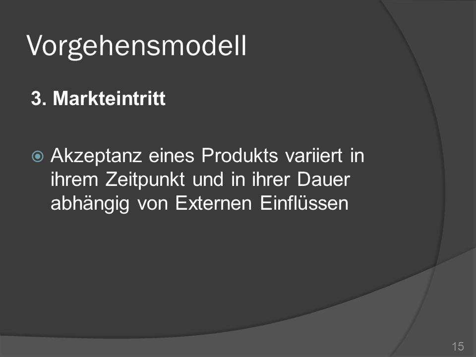 Vorgehensmodell 3. Markteintritt Akzeptanz eines Produkts variiert in ihrem Zeitpunkt und in ihrer Dauer abhängig von Externen Einflüssen 15
