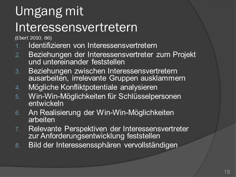 Umgang mit Interessensvertretern (Ebert 2010, 86) 1. Identifizieren von Interessensvertretern 2. Beziehungen der Interessensvertreter zum Projekt und