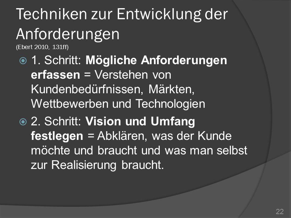 Techniken zur Entwicklung der Anforderungen (Ebert 2010, 131ff) 1. Schritt: Mögliche Anforderungen erfassen = Verstehen von Kundenbedürfnissen, Märkte