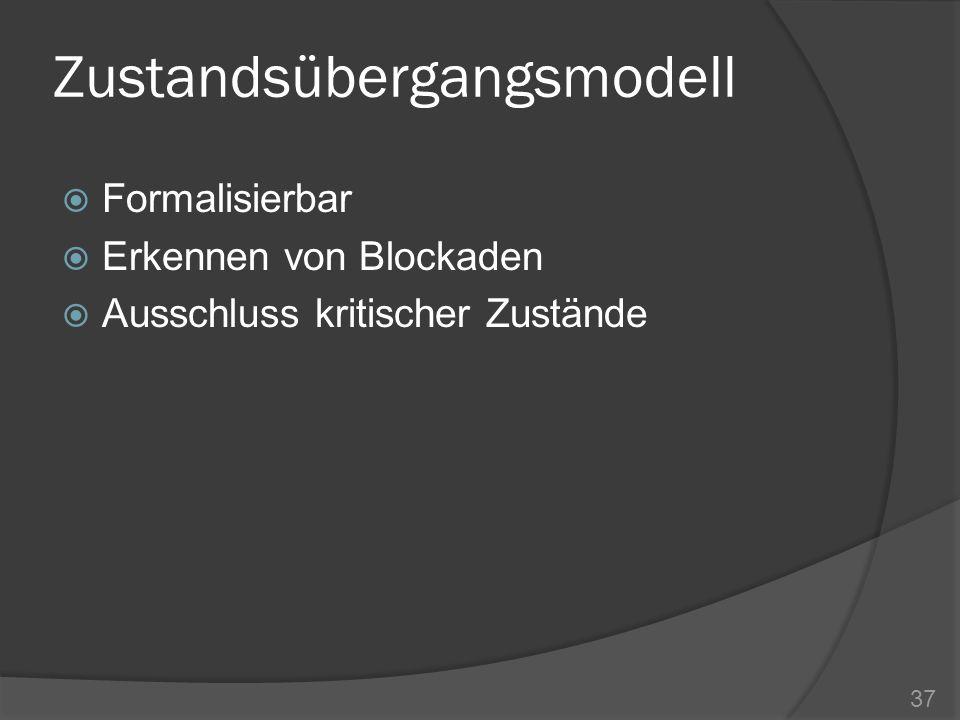 Zustandsübergangsmodell Formalisierbar Erkennen von Blockaden Ausschluss kritischer Zustände 37