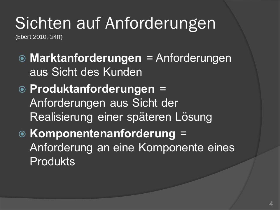 Sichten auf Anforderungen (Ebert 2010, 24ff) Marktanforderungen = Anforderungen aus Sicht des Kunden Produktanforderungen = Anforderungen aus Sicht de