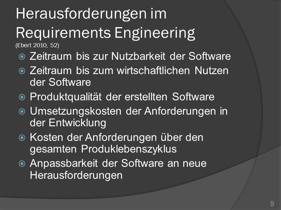 Herausforderungen im Requirements Engineering (Ebert 2010, 52) Zeitraum bis zur Nutzbarkeit der Software Zeitraum bis zum wirtschaftlichen Nutzen der
