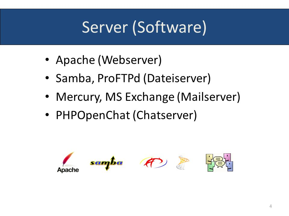 Server (Software) Apache (Webserver) Samba, ProFTPd (Dateiserver) Mercury, MS Exchange (Mailserver) PHPOpenChat (Chatserver) 4