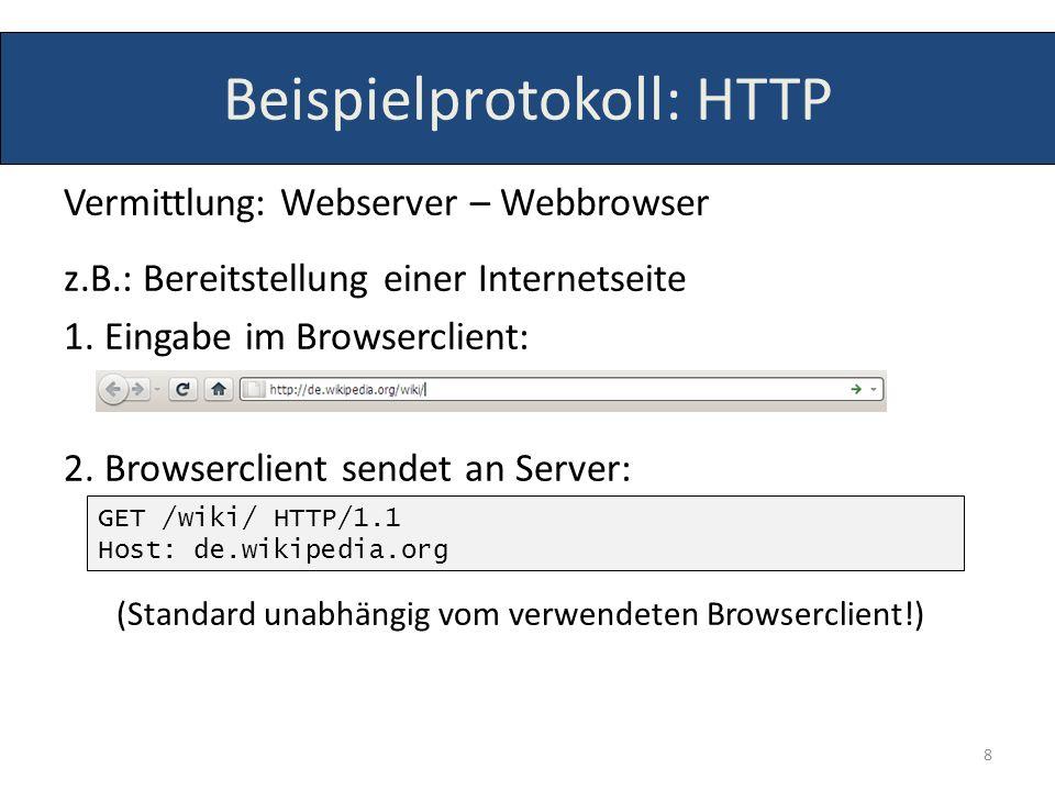 Beispielprotokoll: HTTP HTTP/1.1 200 OK Server: Apache/1.3.29 (Unix) PHP/4.3.4 Content-Length: 153600 Content-Language: de Content-Type: text/html Connection: close (…) Inhalt: 3.