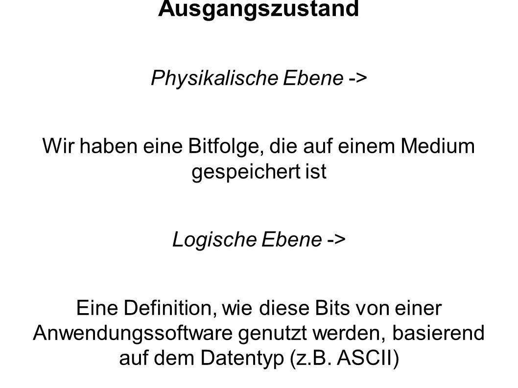 Ausgangszustand Physikalische Ebene -> Wir haben eine Bitfolge, die auf einem Medium gespeichert ist Logische Ebene -> Eine Definition, wie diese Bits von einer Anwendungssoftware genutzt werden, basierend auf dem Datentyp (z.B.