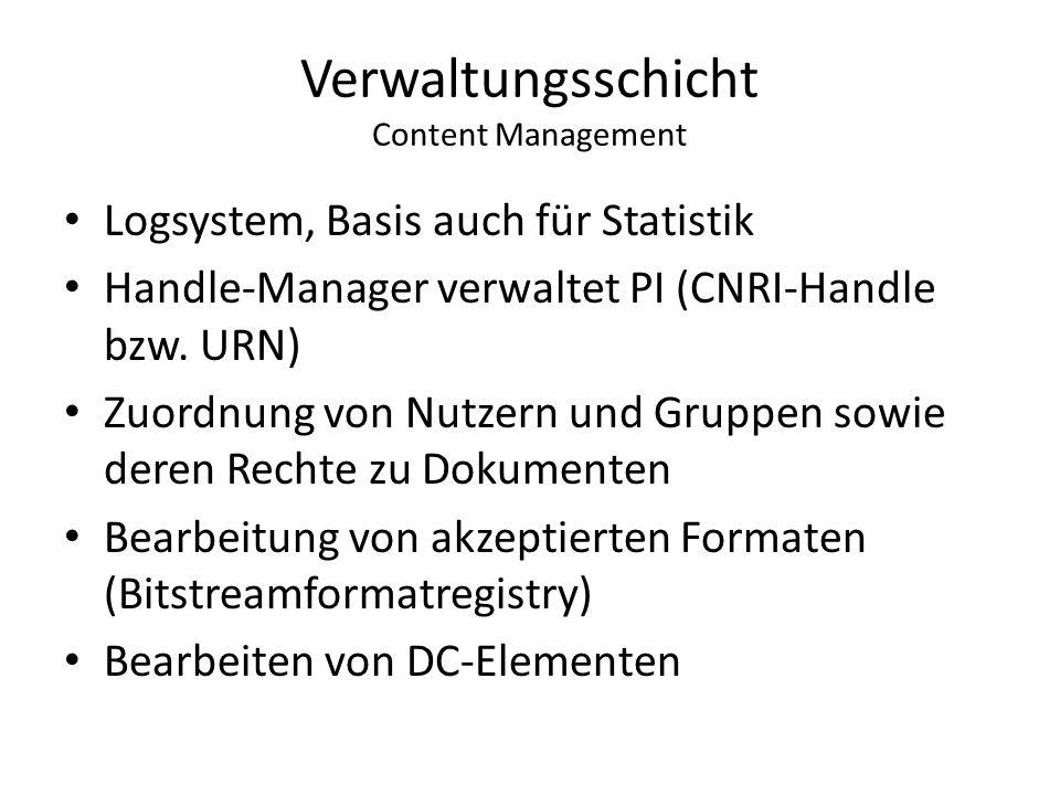 Verwaltungsschicht Content Management Logsystem, Basis auch für Statistik Handle-Manager verwaltet PI (CNRI-Handle bzw.
