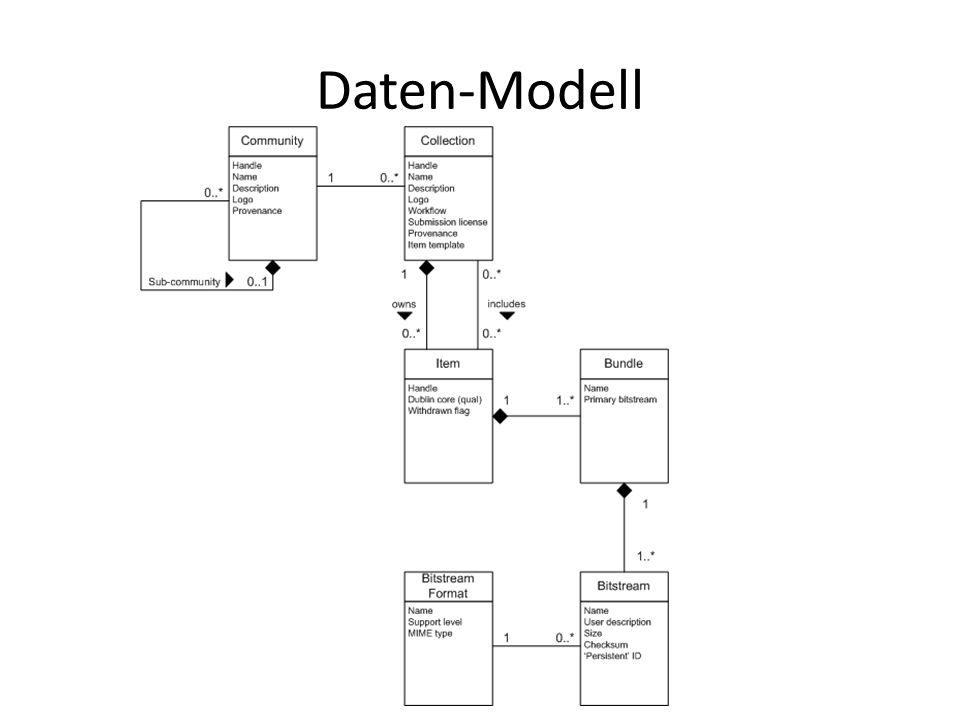 Langzeitarchivierung Probleme der Langzeitarchivierung: – Haltbarkeit der Datenträger – Schneller Medien- und Systemwandel – Auslesbarkeit des Speichermediums – Veraltete Datenformate – Auffinden von Daten