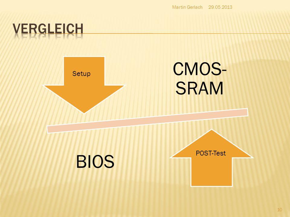 CMOS- SRAM BIOS 29.05.2013Martin Gerlach 10 Setup POST-Test