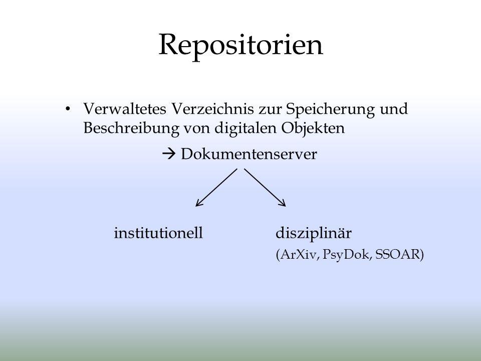 Repositorien Verwaltetes Verzeichnis zur Speicherung und Beschreibung von digitalen Objekten Dokumentenserver institutionelldisziplinär (ArXiv, PsyDok