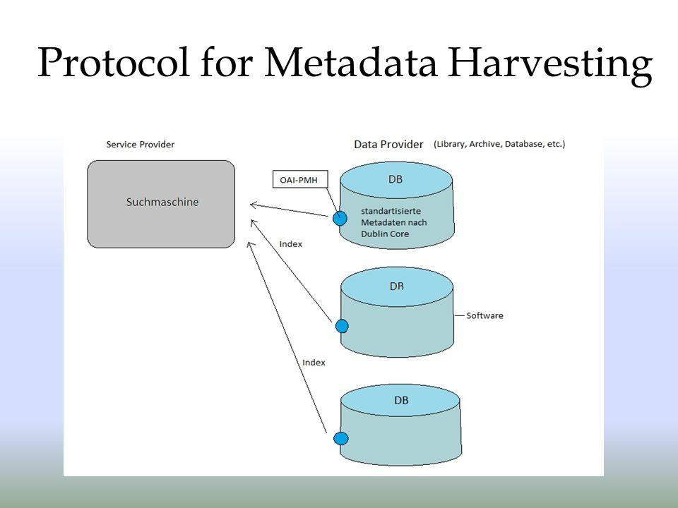 OAI Object Reuse and Exchange (OAI-ORE) – Abbildung von Metadaten digitaler Objekte – Modellierung von Inhalt und Binnenstruktur komplexer Aggregationen, um sie im Internet maschinell verarbeitbar und austauschbar zu machen Anlegung einer sog.