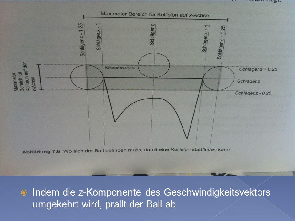 Indem die z-Komponente des Geschwindigkeitsvektors umgekehrt wird, prallt der Ball ab
