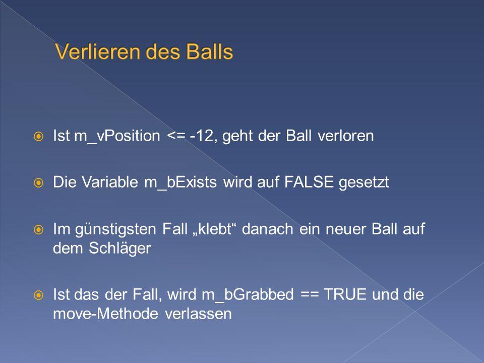 Ist m_vPosition <= -12, geht der Ball verloren Die Variable m_bExists wird auf FALSE gesetzt Im günstigsten Fall klebt danach ein neuer Ball auf dem Schläger Ist das der Fall, wird m_bGrabbed == TRUE und die move-Methode verlassen