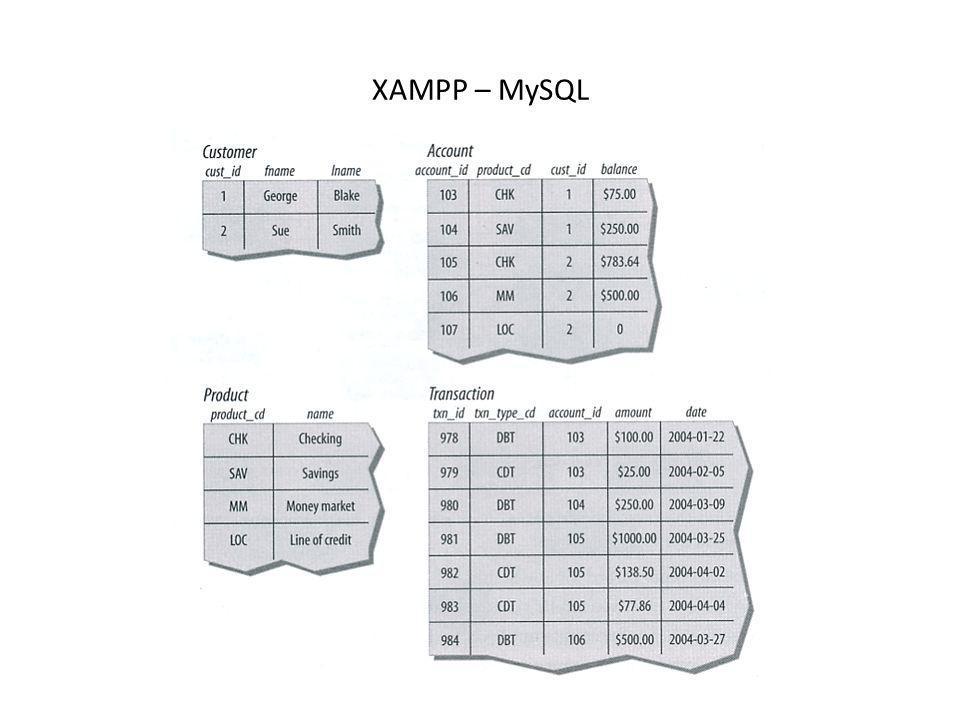 XAMPP – MySQL