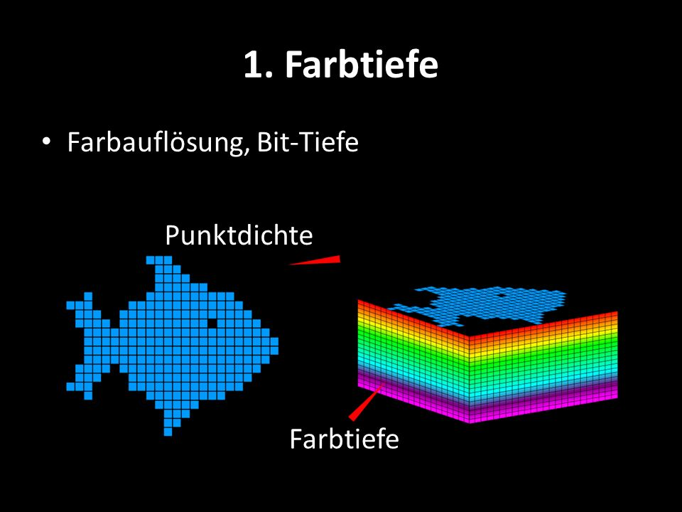 1. Farbtiefe Farbauflösung, Bit-Tiefe Farbauflösung, Bit-Tiefe Punktdichte Farbtiefe