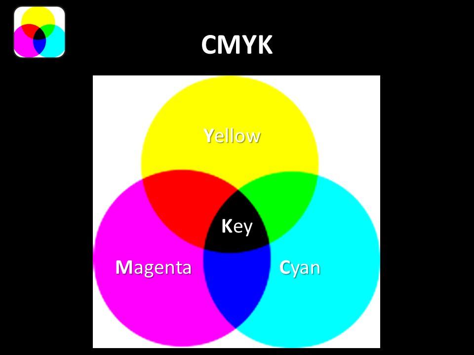 CMYK Yellow Cyan Magenta Key
