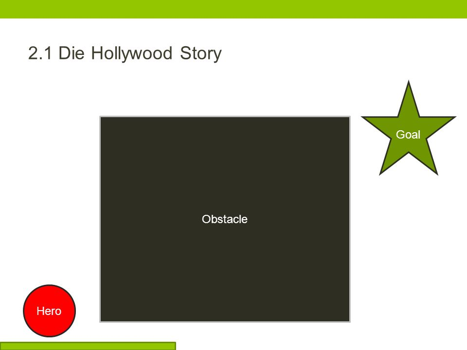 2.1 Die Hollywood Story Hero Goal Obstacle